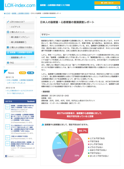 日本人の脳梗塞・心筋梗塞の意識調査レポート